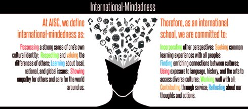 International Mindness Mug Design